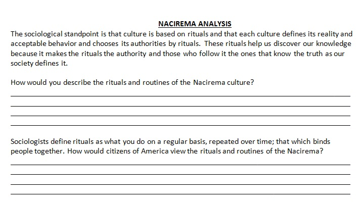 nacirema paper essay Unfortunately, the nacirema people believe that this statement is true based on their culture and their belief system the nacirema has a rich and an untraceable.
